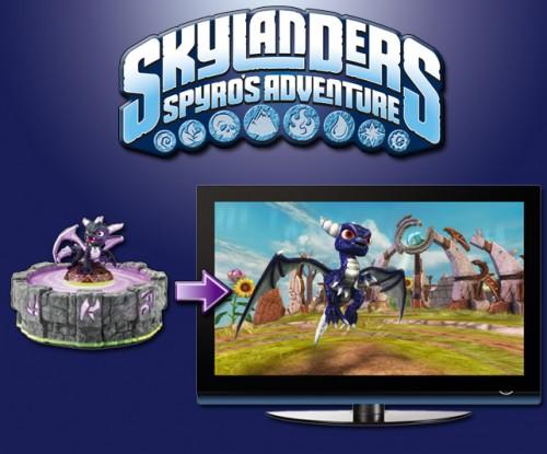 spyro,skylanders,gamescom 2011,activision,wii,ps3,xbox360,ds