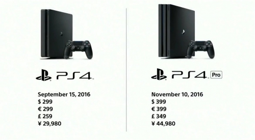 playstation meeting,résumé,ps4 neo,ps4 slim,new york,ps4 pro